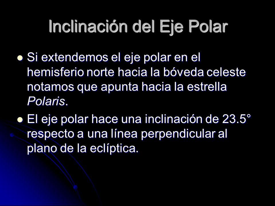 Inclinación del Eje Polar Si extendemos el eje polar en el hemisferio norte hacia la bóveda celeste notamos que apunta hacia la estrella Polaris. Si e
