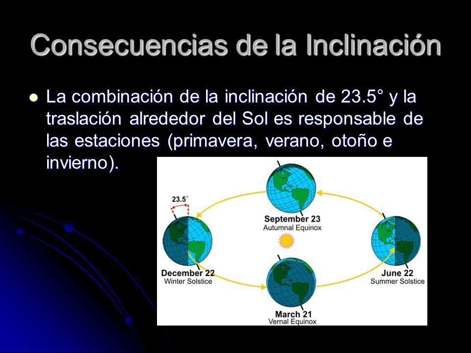 Consecuencias de la Inclinación La combinación de la inclinación de 23.5° y la traslación alrededor del Sol es responsable de las estaciones (primaver