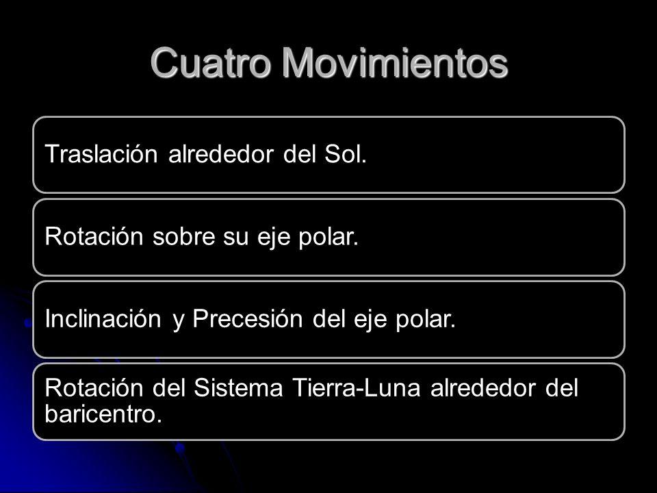 Cuatro Movimientos Traslación alrededor del Sol.Rotación sobre su eje polar.Inclinación y Precesión del eje polar. Rotación del Sistema Tierra-Luna al