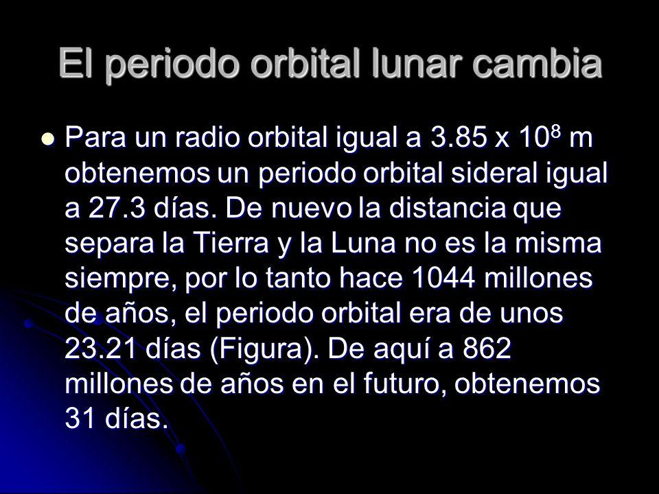 El periodo orbital lunar cambia Para un radio orbital igual a 3.85 x 10 8 m obtenemos un periodo orbital sideral igual a 27.3 días. De nuevo la distan