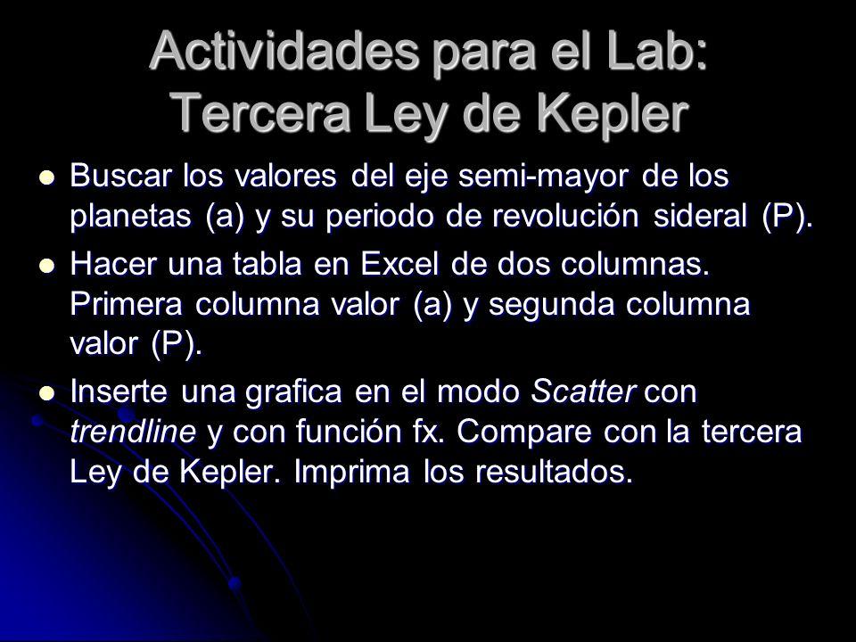 Actividades para el Lab: Tercera Ley de Kepler Buscar los valores del eje semi-mayor de los planetas (a) y su periodo de revolución sideral (P). Busca