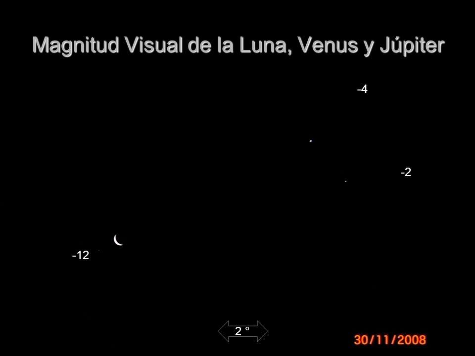 Magnitud Visual de la Luna, Venus y Júpiter -4 -2 -12 2 °