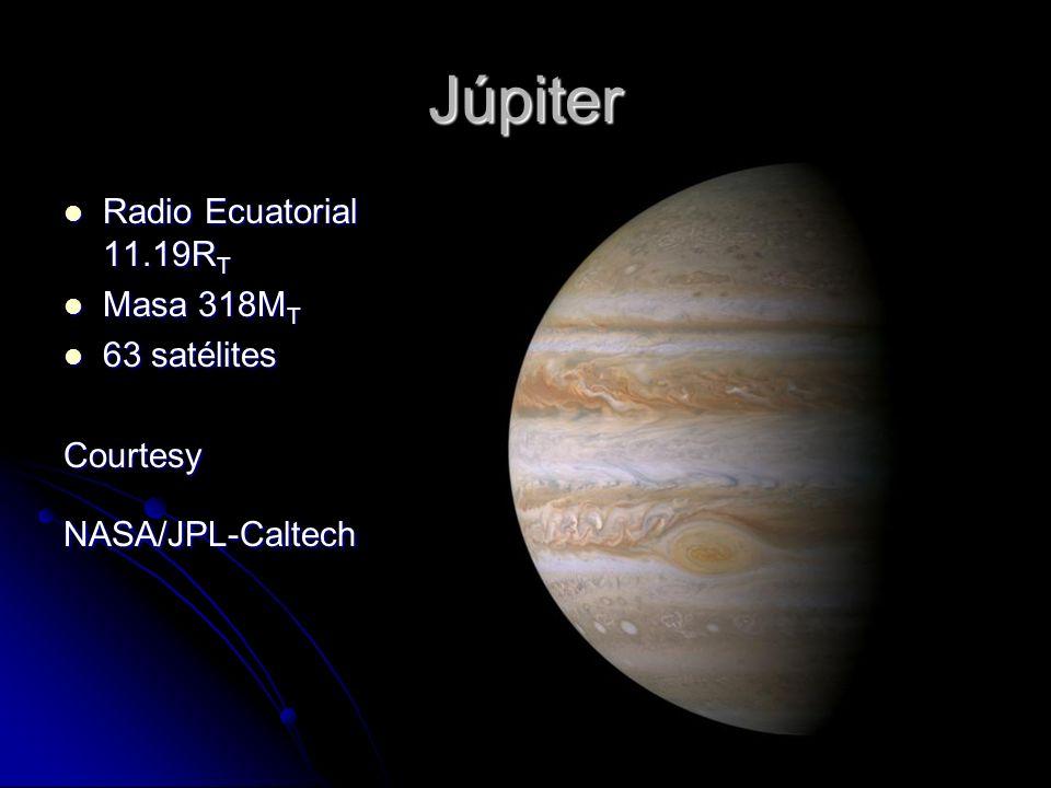 Júpiter Radio Ecuatorial 11.19R T Radio Ecuatorial 11.19R T Masa 318M T Masa 318M T 63 satélites 63 satélitesCourtesyNASA/JPL-Caltech