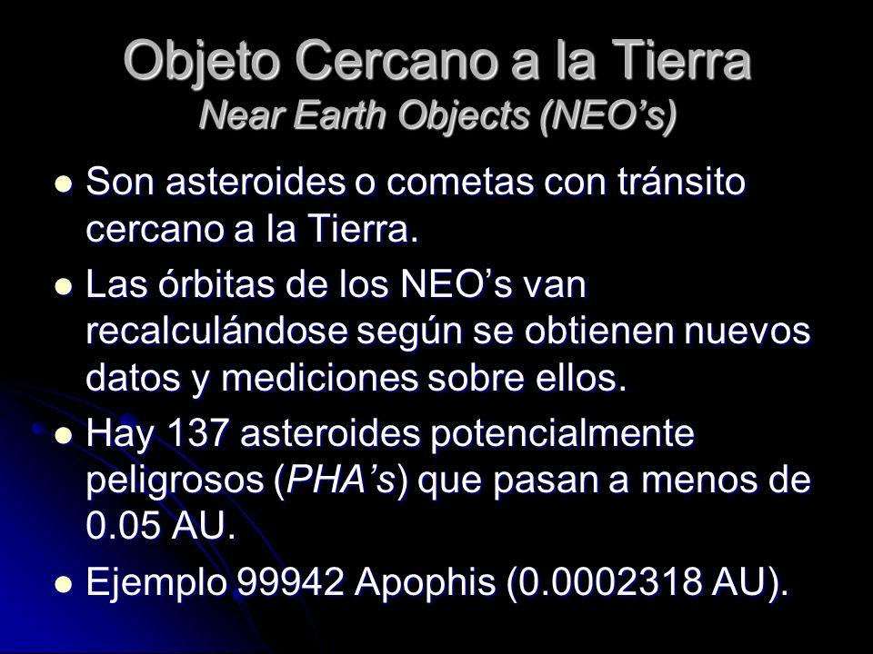 Objeto Cercano a la Tierra Near Earth Objects (NEOs) Son asteroides o cometas con tránsito cercano a la Tierra. Son asteroides o cometas con tránsito