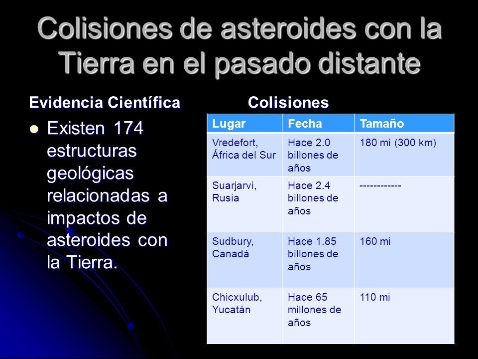 Colisiones de asteroides con la Tierra en el pasado distante Evidencia Científica Existen 174 estructuras geológicas relacionadas a impactos de astero