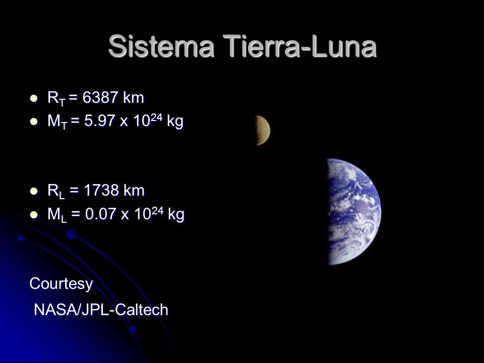 Sistema Tierra-Luna R T = 6387 km R T = 6387 km M T = 5.97 x 10 24 kg M T = 5.97 x 10 24 kg R L = 1738 km R L = 1738 km M L = 0.07 x 10 24 kg M L = 0.
