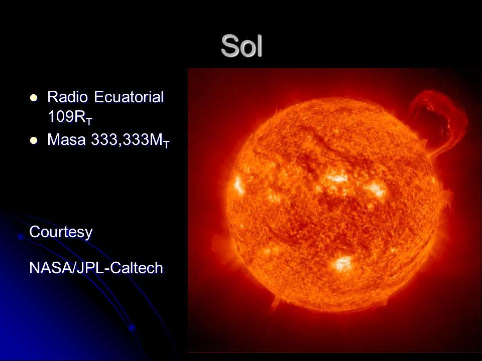 Sol Radio Ecuatorial 109R T Radio Ecuatorial 109R T Masa 333,333M T Masa 333,333M TCourtesyNASA/JPL-Caltech
