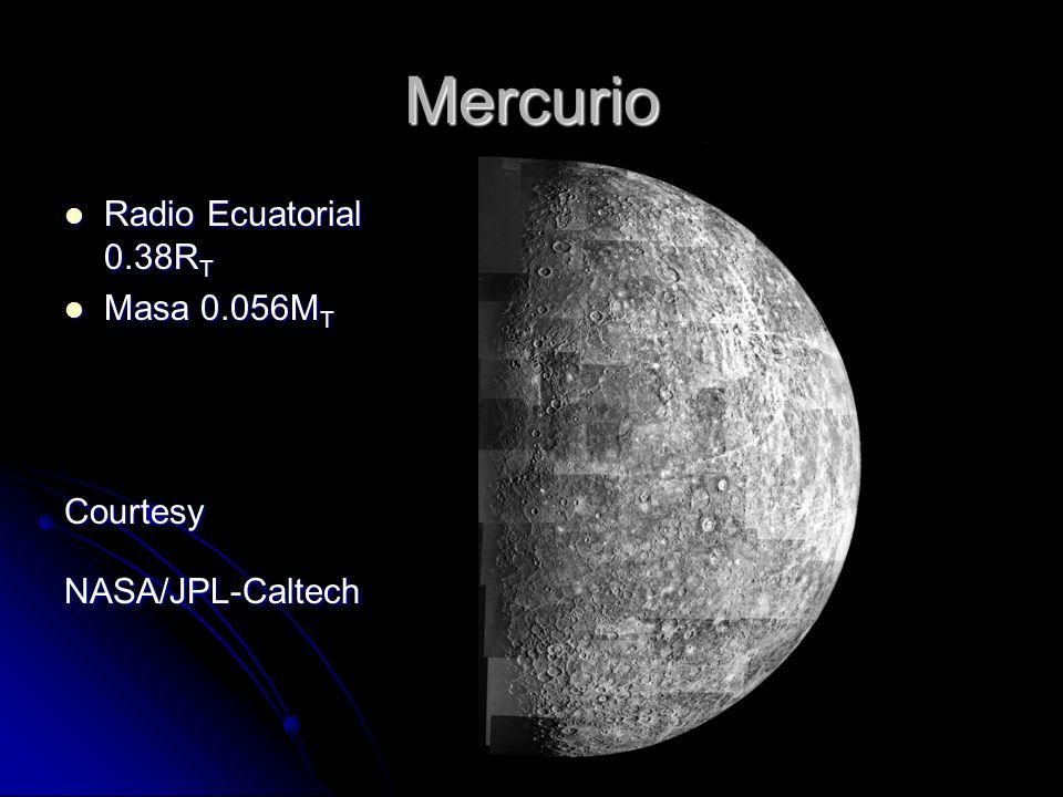 Mercurio Radio Ecuatorial 0.38R T Radio Ecuatorial 0.38R T Masa 0.056M T Masa 0.056M TCourtesyNASA/JPL-Caltech