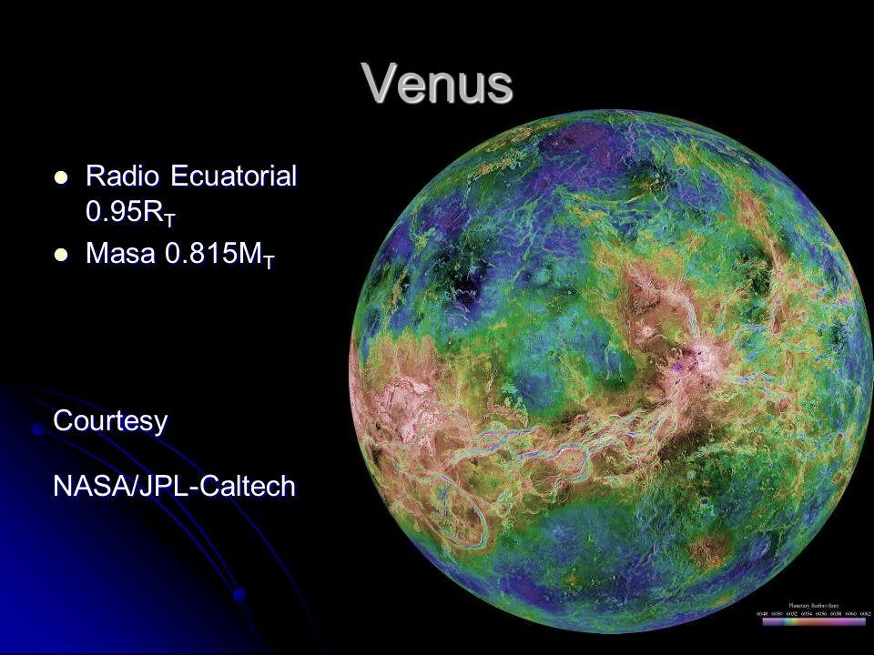 Venus Radio Ecuatorial 0.95R T Radio Ecuatorial 0.95R T Masa 0.815M T Masa 0.815M TCourtesyNASA/JPL-Caltech