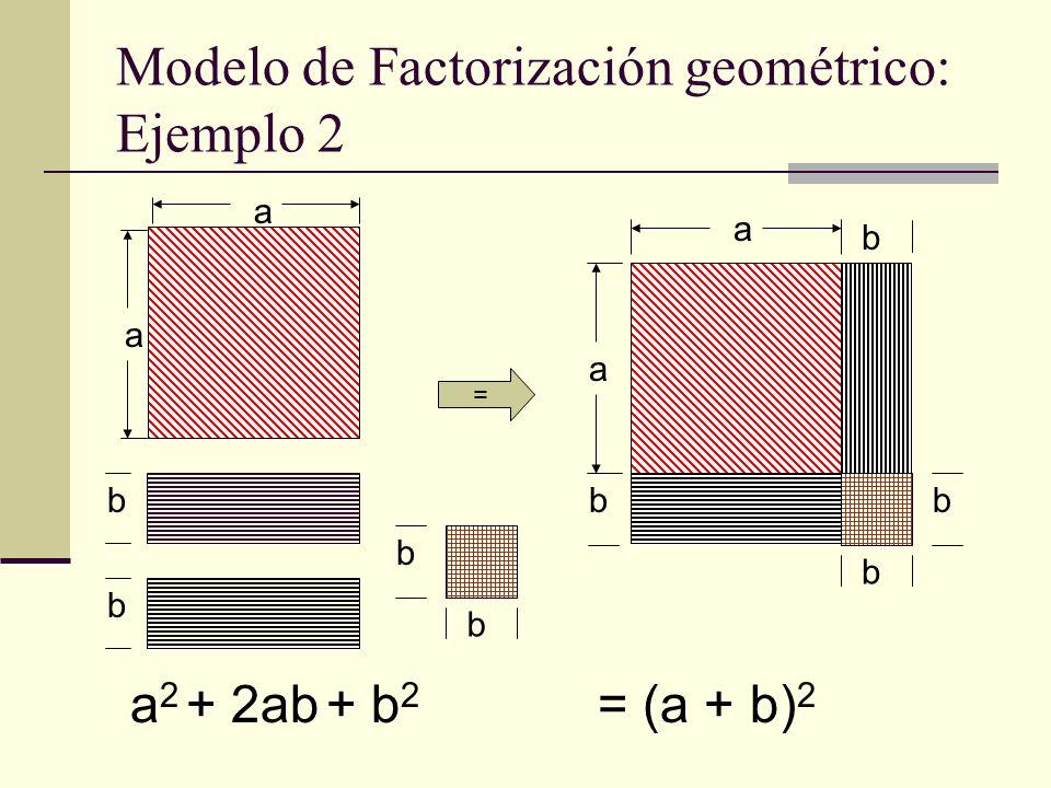 Modelo de Factorización geométrico: Ejemplo 3 a a 1 1 1 = a a 1 1 1 1 1 a 2 + 2a+ 1= (a + 1) 2