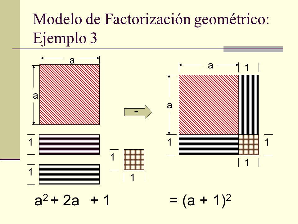 Proyecto de la sección Factorice el trinomio y represente el resultado con un modelo de Factorización geométrico.