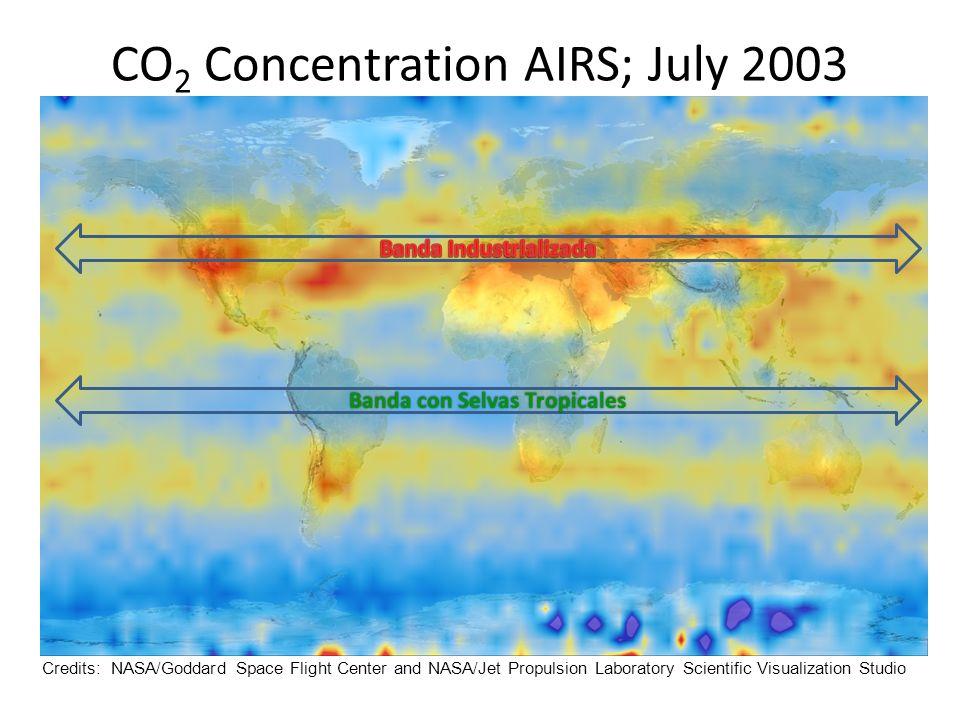 CO 2 Concentration AIRS; July 2003 Credits: NASA/Goddard Space Flight Center and NASA/Jet Propulsion Laboratory Scientific Visualization Studio Banda