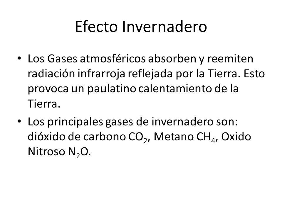 Efecto Invernadero Los Gases atmosféricos absorben y reemiten radiación infrarroja reflejada por la Tierra. Esto provoca un paulatino calentamiento de