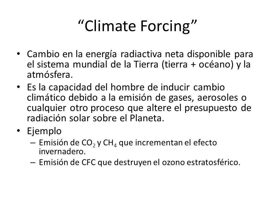 Climate Forcing Cambio en la energía radiactiva neta disponible para el sistema mundial de la Tierra (tierra + océano) y la atmósfera. Es la capacidad