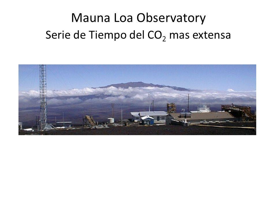 Mauna Loa Observatory Serie de Tiempo del CO 2 mas extensa