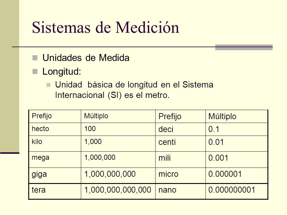 Sistemas de Medición Unidades de Medida Longitud: Unidad básica de longitud en el Sistema Internacional (SI) es el metro. PrefijoMúltiplo PrefijoMúlti