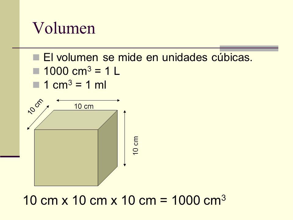 Volumen El volumen se mide en unidades cúbicas. 1000 cm 3 = 1 L 1 cm 3 = 1 ml 10 cm 10 cm x 10 cm x 10 cm = 1000 cm 3