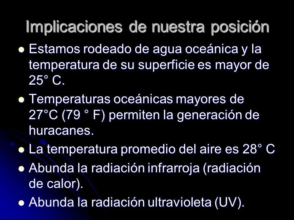 Implicaciones de nuestra posición Estamos rodeado de agua oceánica y la temperatura de su superficie es mayor de 25° C. Estamos rodeado de agua oceáni