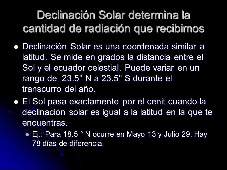 Declinación Solar determina la cantidad de radiación que recibimos Declinación Solar es una coordenada similar a latitud. Se mide en grados la distanc