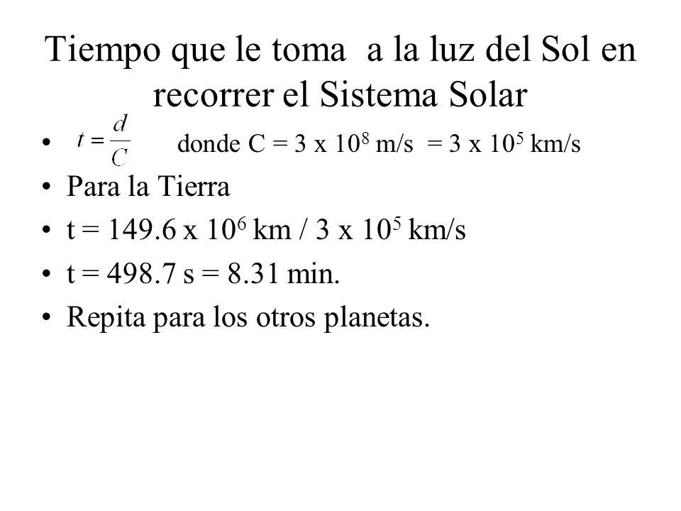 Tiempo que le toma a la luz del Sol en recorrer el Sistema Solar donde C = 3 x 10 8 m/s = 3 x 10 5 km/s Para la Tierra t = 149.6 x 10 6 km / 3 x 10 5