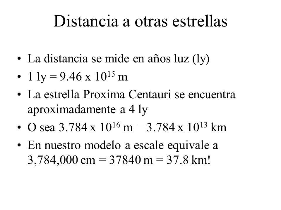 Distancia a otras estrellas La distancia se mide en años luz (ly) 1 ly = 9.46 x 10 15 m La estrella Proxima Centauri se encuentra aproximadamente a 4