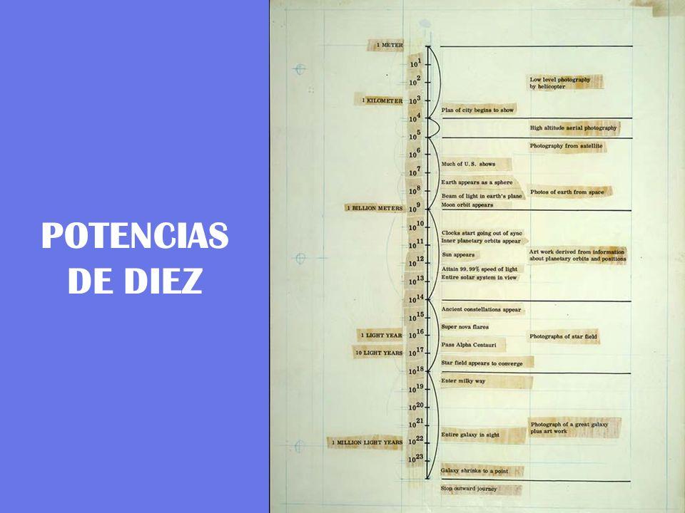 POTENCIAS DE DIEZ
