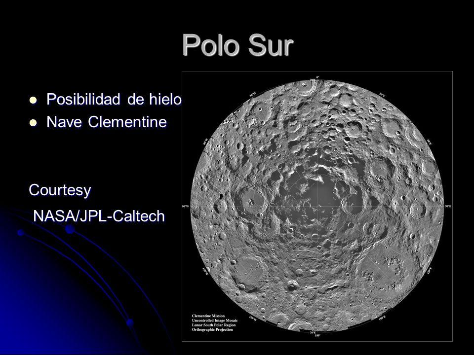 Polo Sur Posibilidad de hielo Posibilidad de hielo Nave Clementine Nave ClementineCourtesy NASA/JPL-Caltech NASA/JPL-Caltech