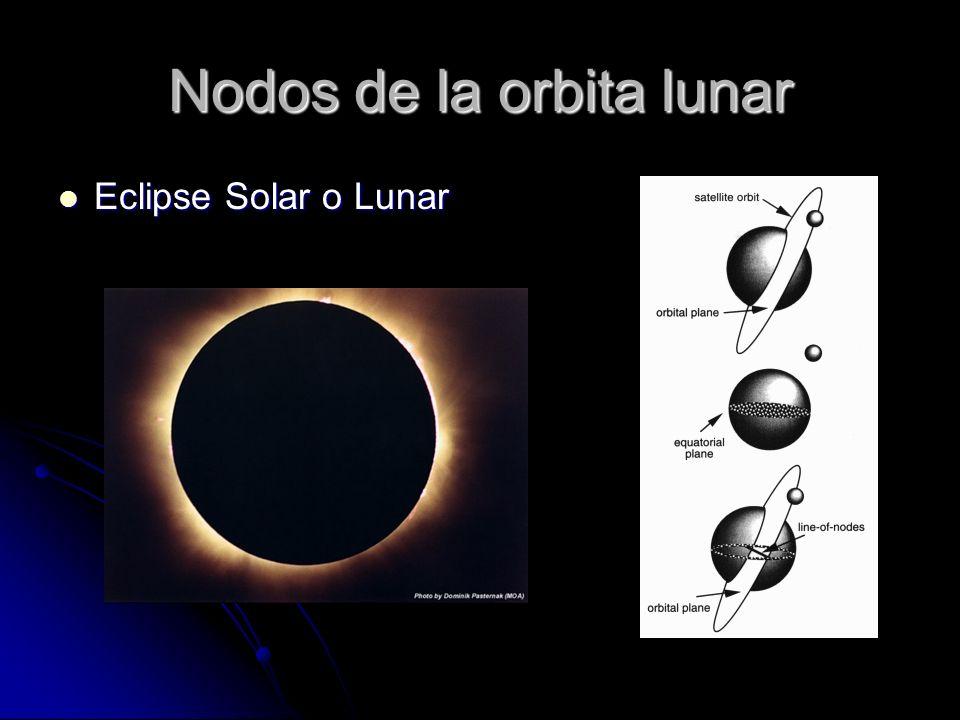 Nodos de la orbita lunar Eclipse Solar o Lunar Eclipse Solar o Lunar
