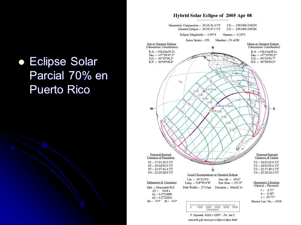 Eclipse Solar Parcial 70% en Puerto Rico Eclipse Solar Parcial 70% en Puerto Rico
