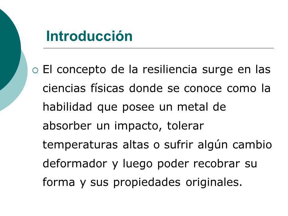 Introducción El concepto de la resiliencia surge en las ciencias físicas donde se conoce como la habilidad que posee un metal de absorber un impacto,