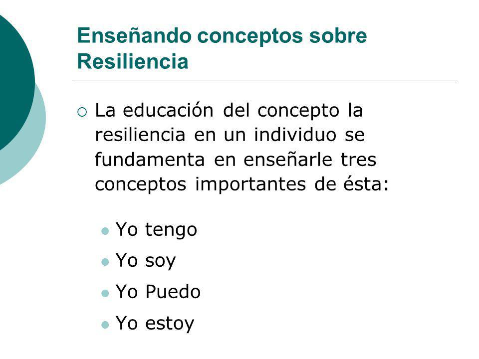 Enseñando conceptos sobre Resiliencia La educación del concepto la resiliencia en un individuo se fundamenta en enseñarle tres conceptos importantes d