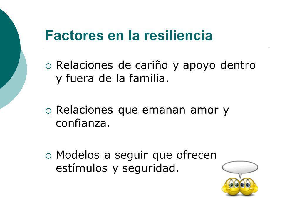 Factores en la resiliencia Relaciones de cariño y apoyo dentro y fuera de la familia. Relaciones que emanan amor y confianza. Modelos a seguir que ofr