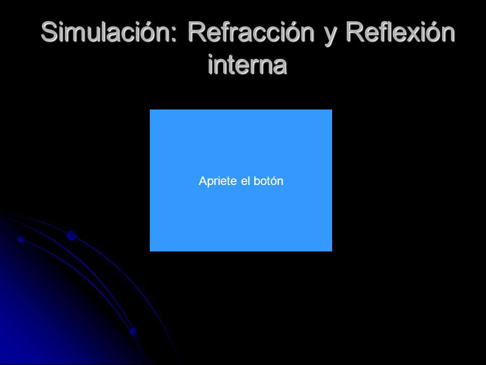 Simulación: Refracción y Reflexión interna Apriete el botón