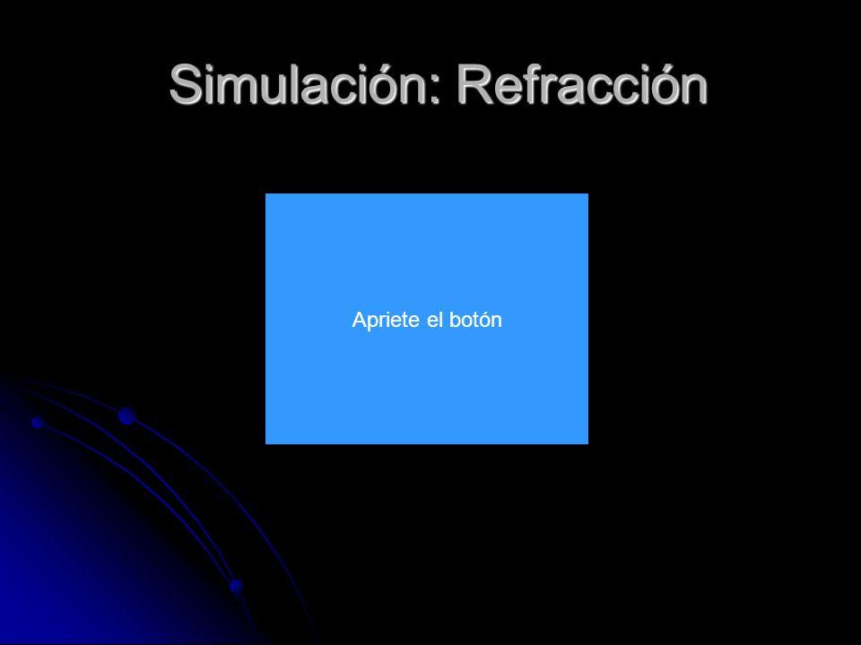 Simulación: Refracción Apriete el botón