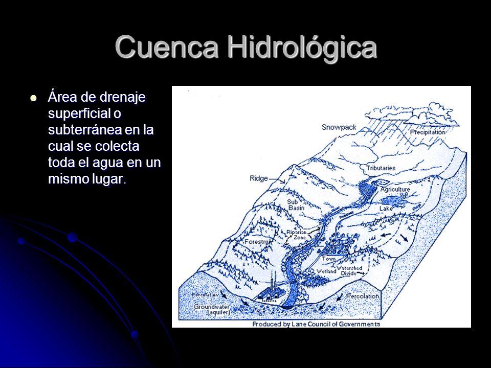 Cuenca Hidrológica Área de drenaje superficial o subterránea en la cual se colecta toda el agua en un mismo lugar. Área de drenaje superficial o subte