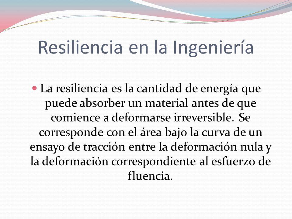 ¿Quiénes tienen resiliencia.