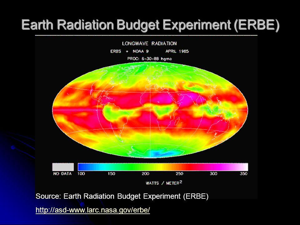 Earth Radiation Budget Experiment (ERBE) Source: Earth Radiation Budget Experiment (ERBE) http://asd-www.larc.nasa.gov/erbe/
