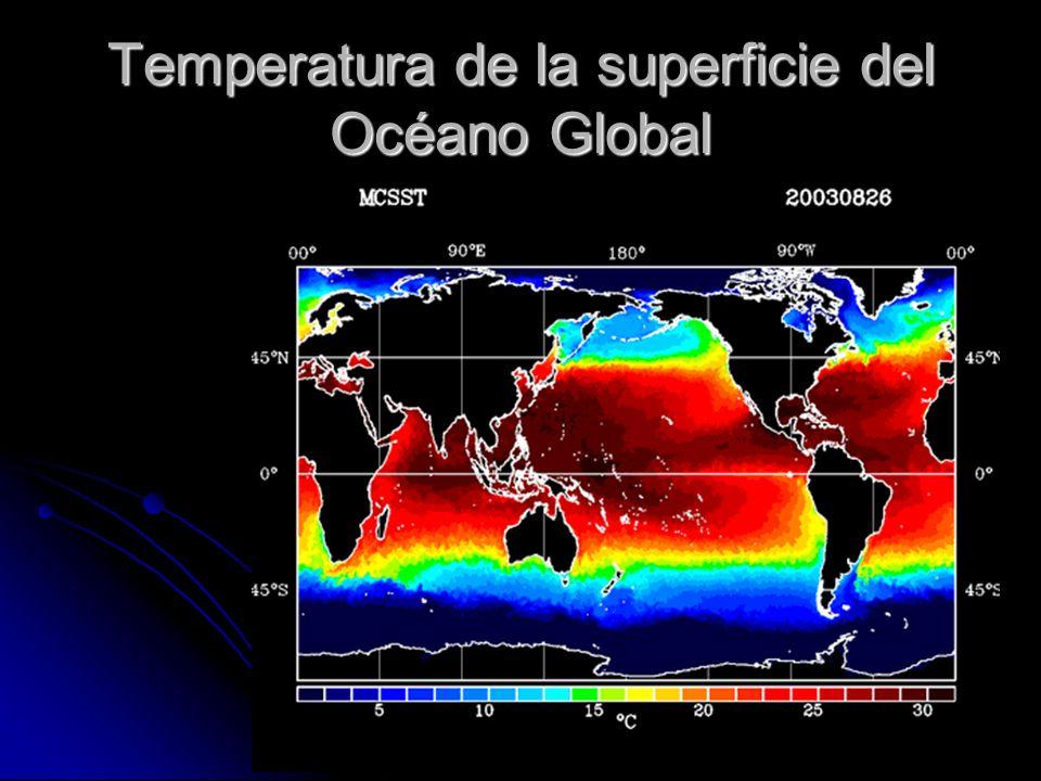 Temperatura de la superficie del Océano Global