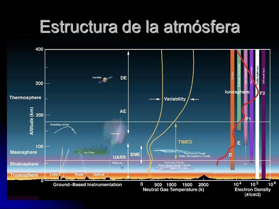 Los aerosoles son un componente de la atmosfera Aerosoles son partículas suspendidas en la atmosfera y a la deriva por el viento tales como: polvo, contaminantes industriales como el hollín, gotitas de agua salada (salitre), ceniza volcánica.