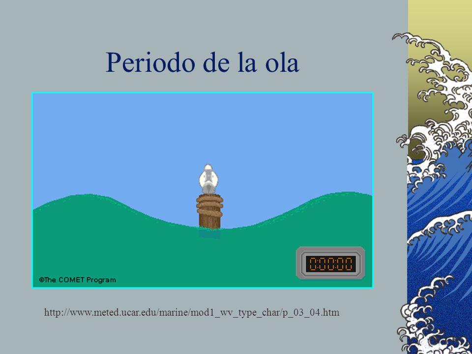 Periodo de la ola http://www.meted.ucar.edu/marine/mod1_wv_type_char/p_03_04.htm