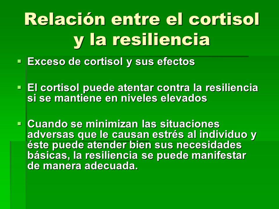 Relación entre el cortisol y la resiliencia Exceso de cortisol y sus efectos Exceso de cortisol y sus efectos El cortisol puede atentar contra la resi