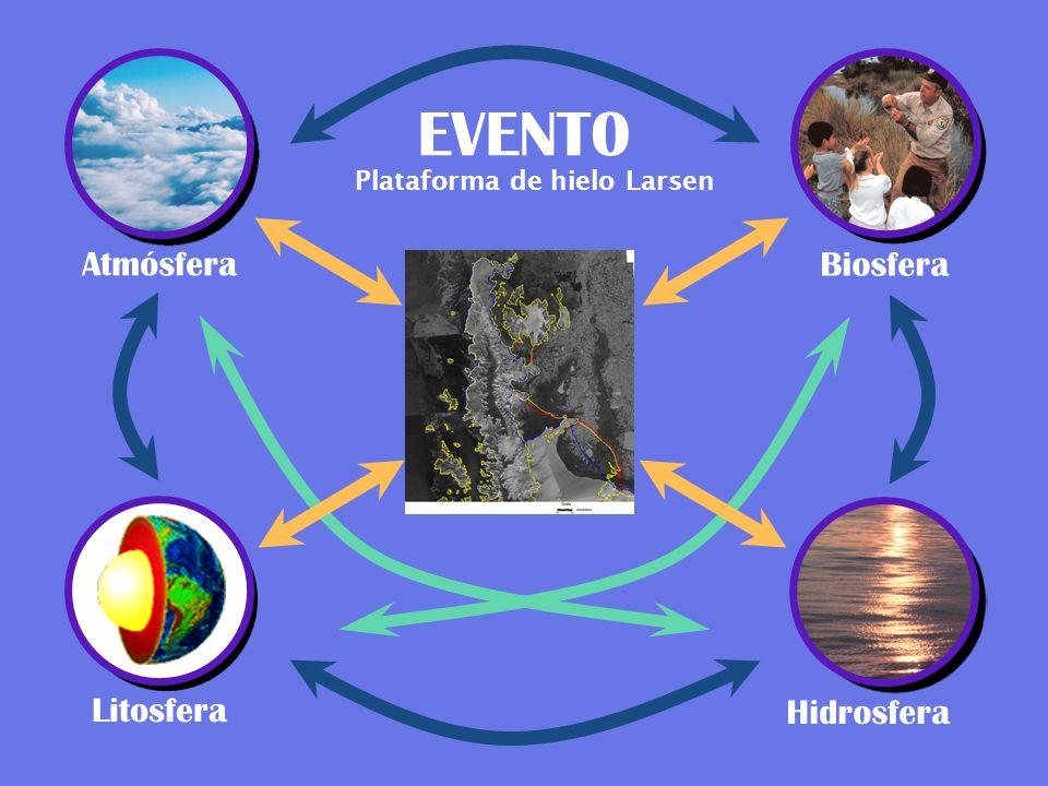 Atmósfera EVENT0 Biosfera Litosfera Hidrosfera Plataforma de hielo Larsen