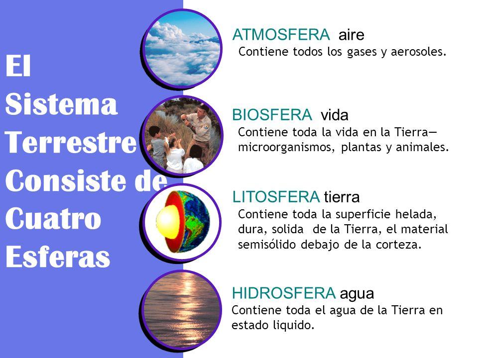 El Sistema Terrestre Consiste de Cuatro Esferas Atmosphere LITOSFERA tierra Contiene toda la superficie helada, dura, solida de la Tierra, el material