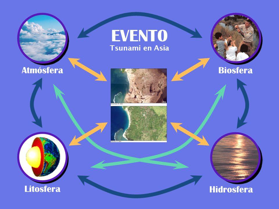 Atmósfera EVENT0 Biosfera Litosfera Hidrosfera Tsunami en Asia