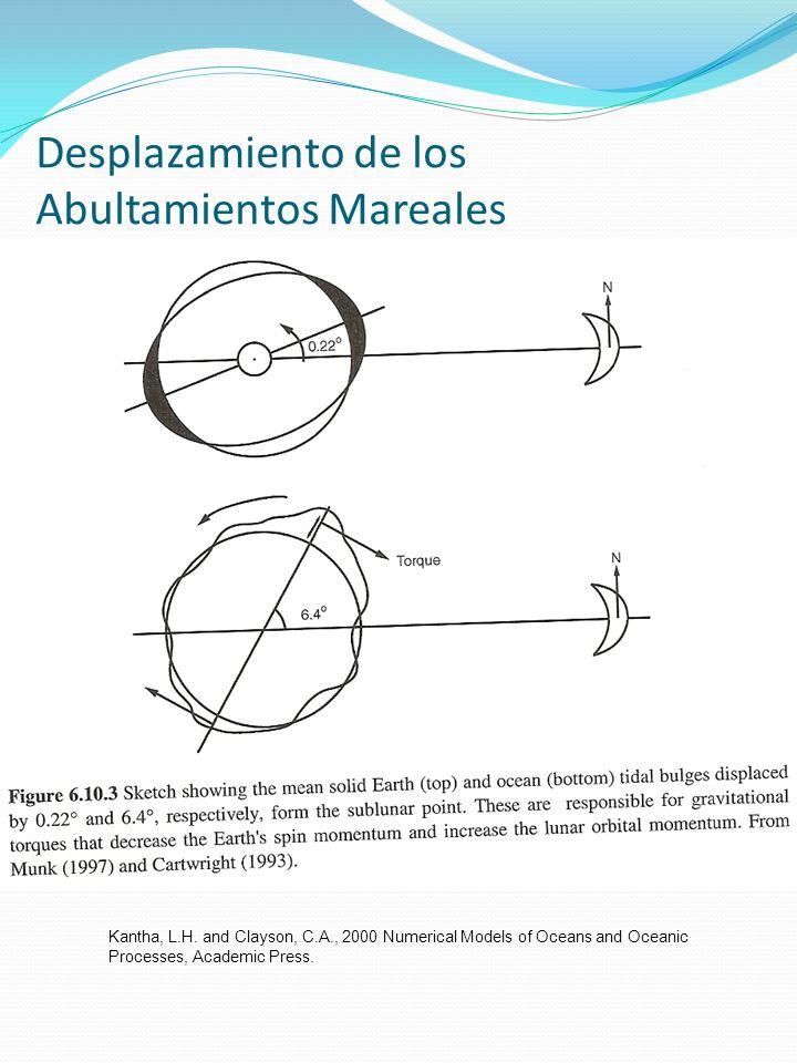 Desplazamiento de los Abultamientos Mareales Kantha, L.H.