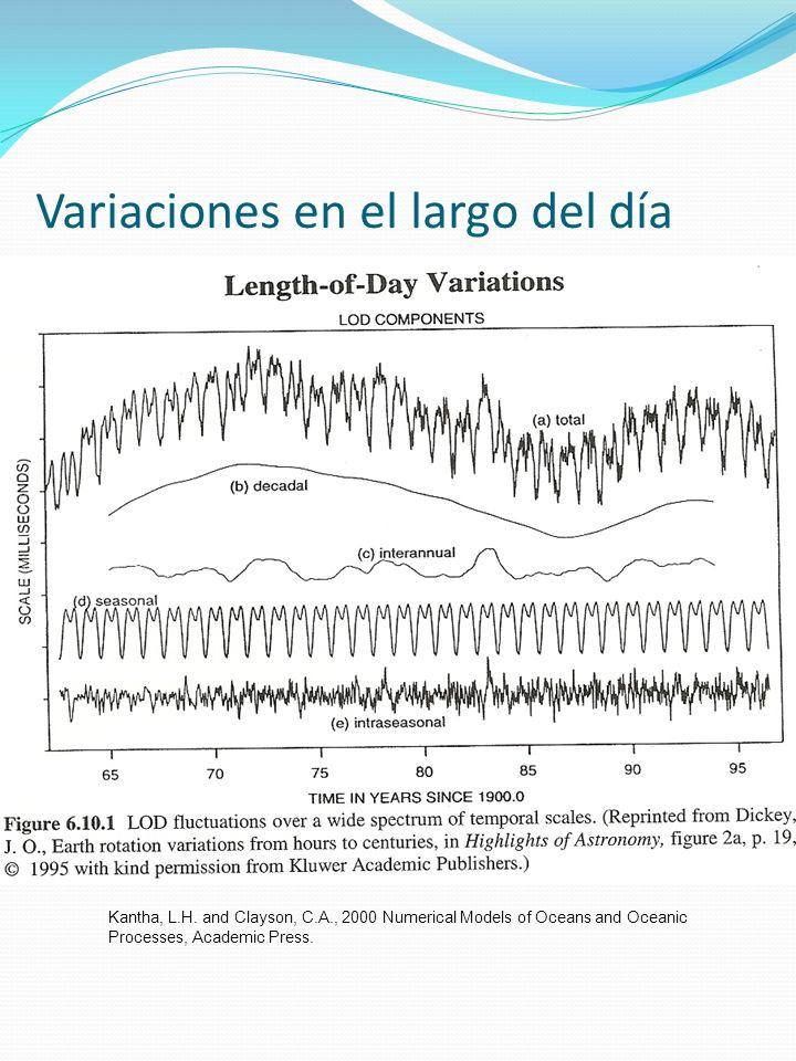 Prueba de que la marea afecta el LOD en escalas diurna y semidiurna Kantha, L.H.