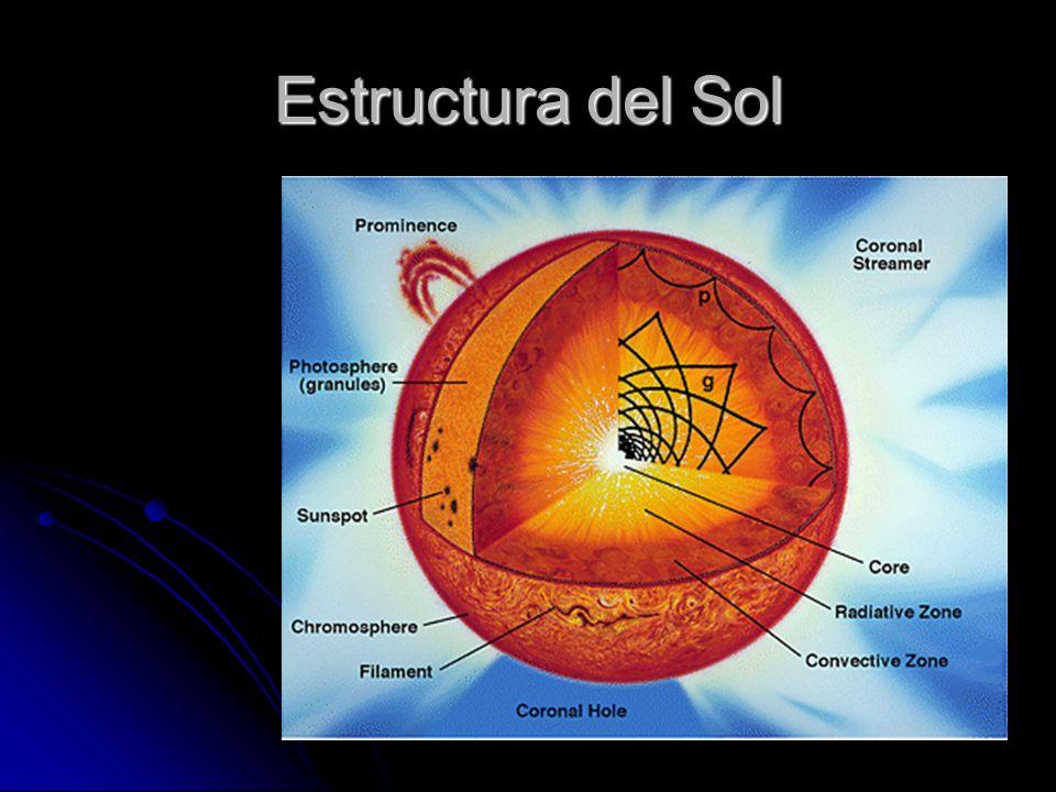 Fotosfera y manchas solares