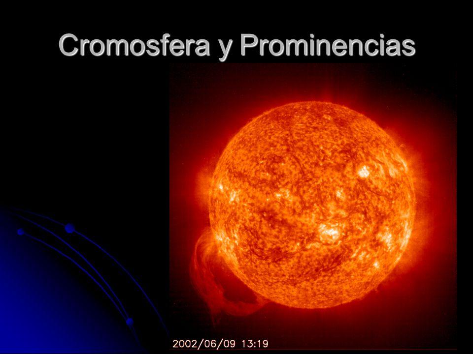 Fulguraciones Solares Solar Flares