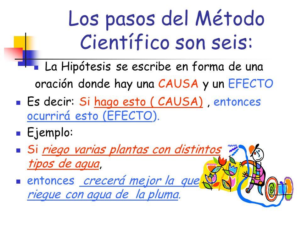 Los pasos del Método Científico son seis: Paso # 2 Establecer una posible solución, la que llamamos Hipótesis Es una posible contestación a la pregunta del problema que planteaste en el paso # 1.