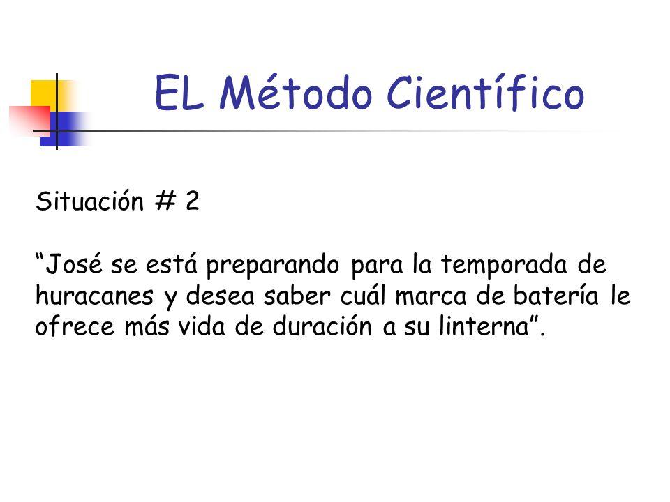 EL Método Científico Lee las siguientes situaciones, analízalas y redacta cuáles serían los seis pasos del METODO CIENTIFICO para cada caso.